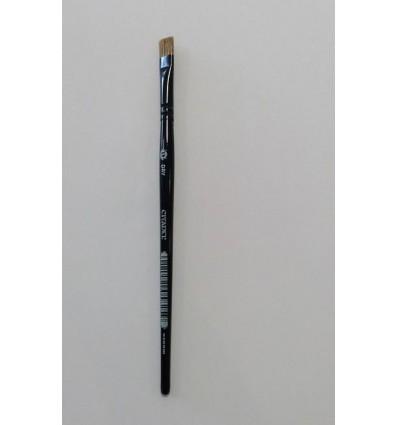 [Citadel] Pinceaux Dry M